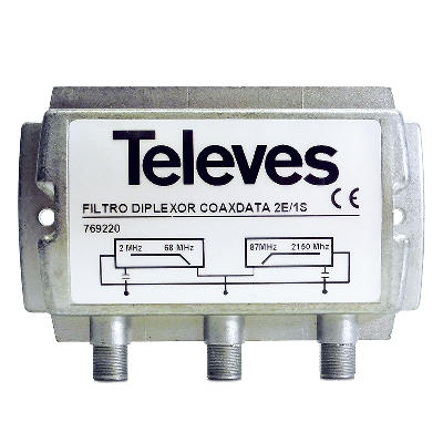 769220 CoaxData Diplexer 2in/1out